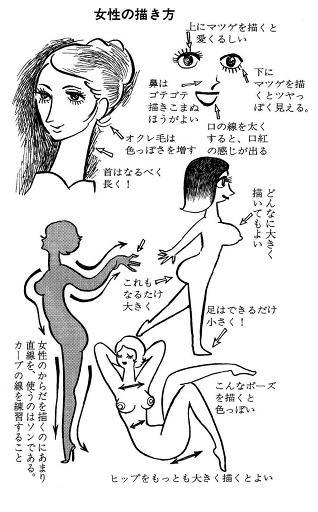 『手塚治虫のマンガの描き方』より3