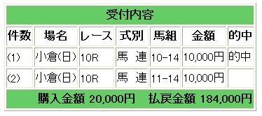 小倉(日)10レース