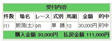 新潟(土)9レース