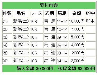土 新潟10
