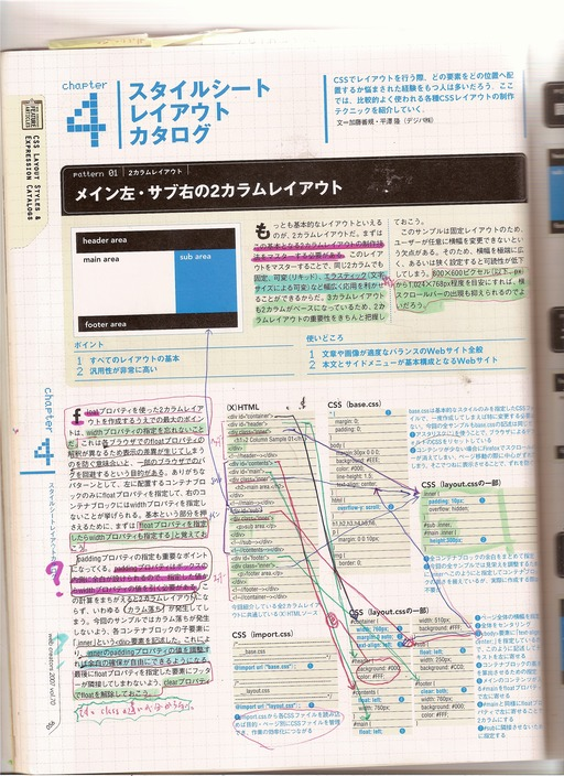 Web_creatos_layout