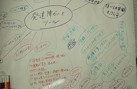 発達障害とツール3103 (1)