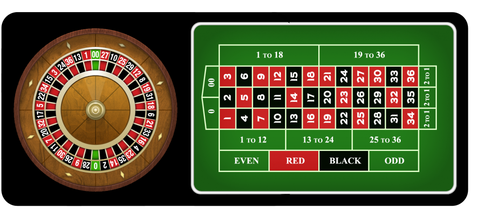 6-1-American-Roulette-1024x463