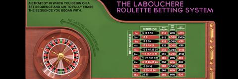 labouchere-roulette-system-1