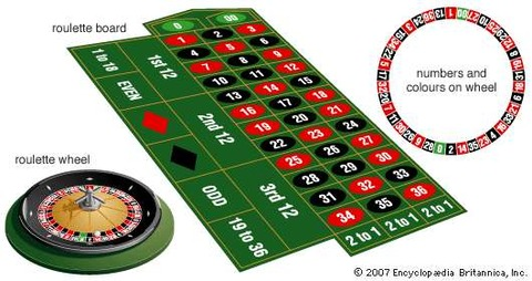 ball-pockets-black-pocket-roulette-wheel-exception