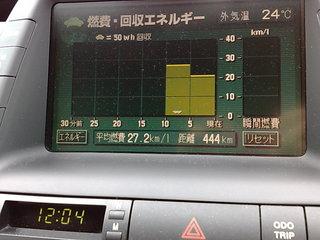 444km