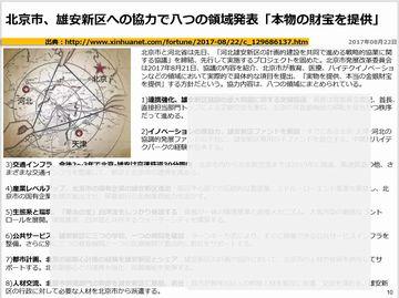 北京市、雄安新区への協力で八つの領域発表「本物の財宝を提供」のキャプチャー