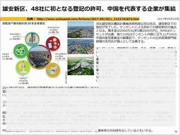 雄安新区、48社に初となる登記の許可、中国を代表する企業が集結のキャプチャー