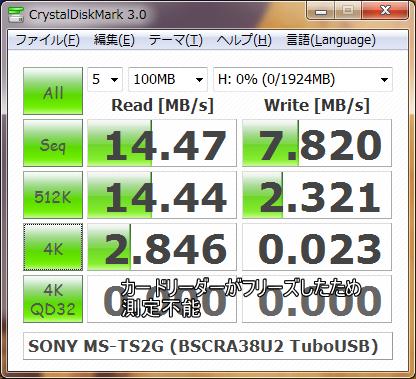 SONY MS-TS2G (BSCRA38U2 TuboUSB)