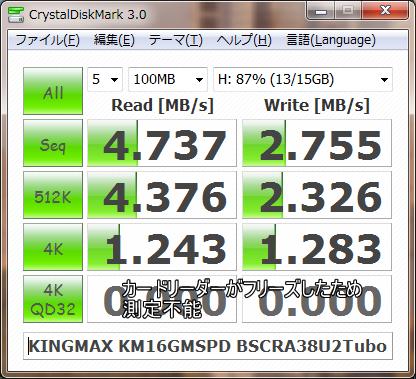 KINGMAX KM16GMSPD (BSCRA38U2 TuboUSB)