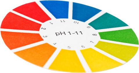 ph-color-chart