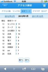 Evernote 20120215 011019