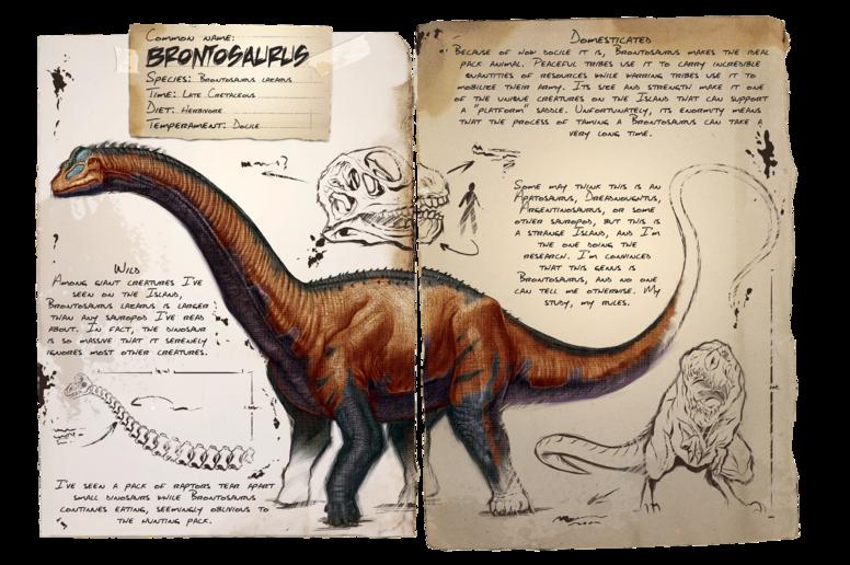 776px-Dossier_Brontosaurus
