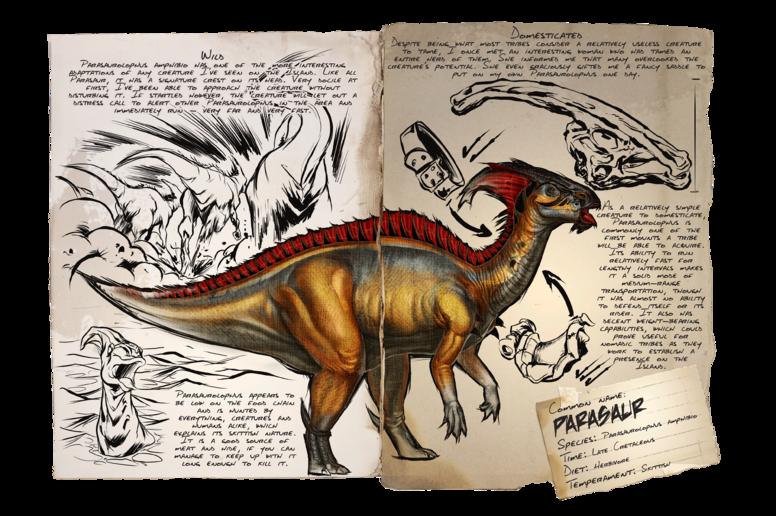 ARK】ARKの世界の恐竜一覧〔随時...