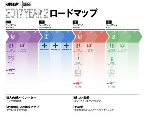 year2-seasonpass-roadmap-fix