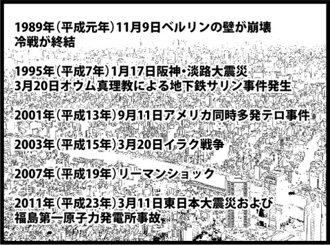 ちょぼ 3-6