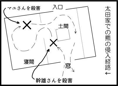 三毛別羆事件 10-3