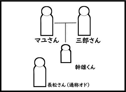 三毛別羆事件 7-3