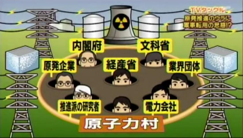 絵で見る原子力利権