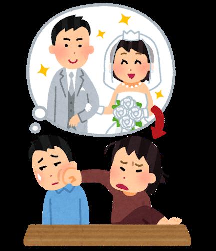 結婚3ヶ月で嫁が豹変したんだが‥