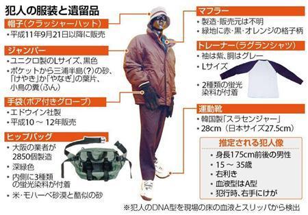 【遺留品】世田谷一家殺害事件:「マフラー」と「ヒップバッグ」から改めて犯人像を推測「犯人像を近く公開」