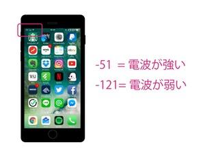 iphone-reception-setting-technic-fieldtest-5-1024x819