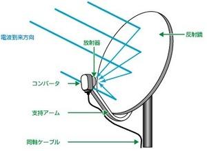 bs_antenna