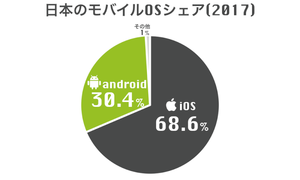 iphone-android-share_grp_05