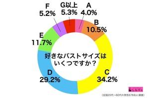 sirabee20170713sukinamune1-600x396[1]