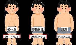bmi-e1502191803333
