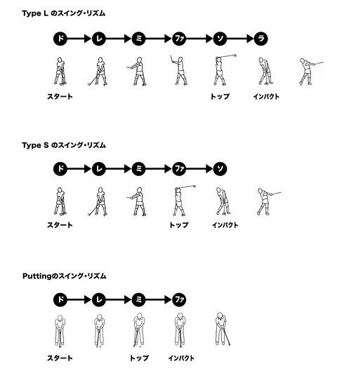 figure_L-S