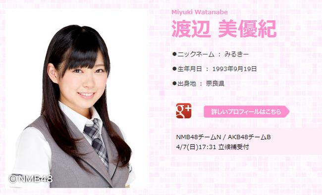 NMB48渡辺美優紀、木下百花が総選挙に立候補!