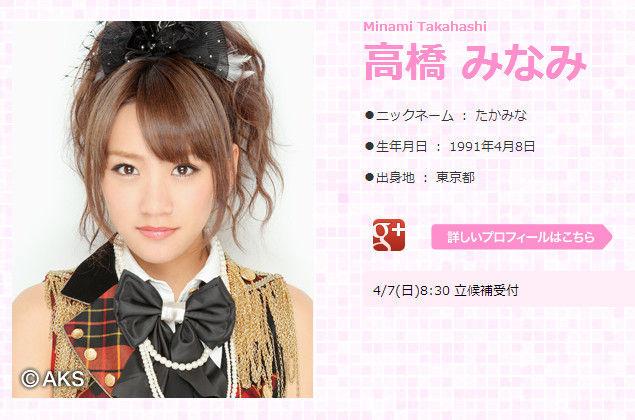AKB48高橋みなみ 総選挙立候補!