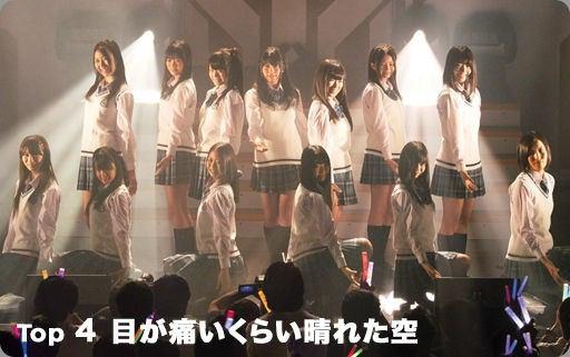 SKE48藤本美月応援スレ企画 明日の武道館単独公演「目が痛いくらい晴れた空」にて青のサイリウムを。。