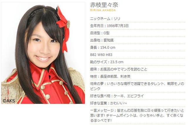 【SKE48】一日一人について真面目に討論 34日目 赤枝里々奈