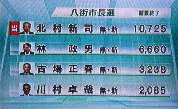 2010八街市長選挙投票結果 北村新司氏当選
