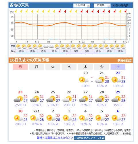 明日 の 天気 予報