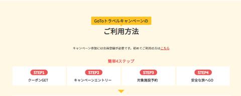 GoTo_楽天_2