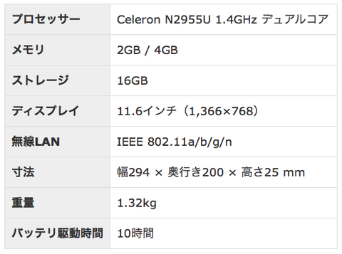 dell chromebook 11スペック表