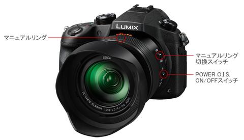 LUMIX FZ1000ボタン