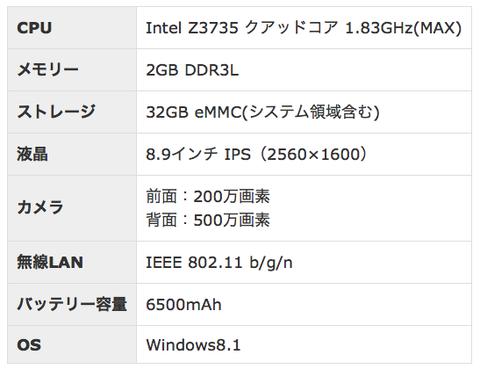 Teclast X90HDスペック表