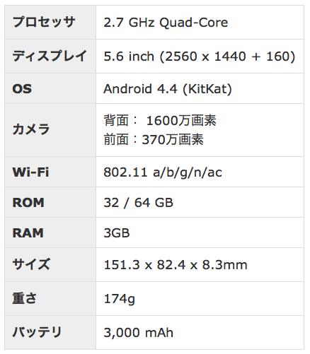 galaxy note edgeスペック表
