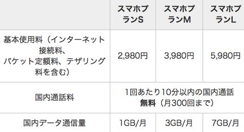 ワイモバイル新料金表