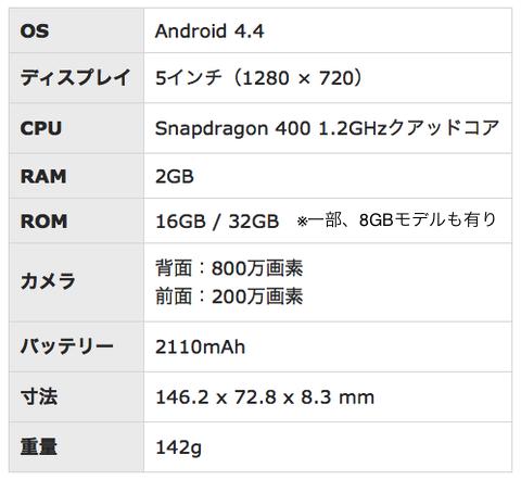 zenfone5(A500KL)スペック表
