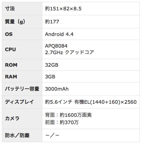 SC-01Gスペック表