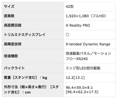 「KDL-W900B」仕様表