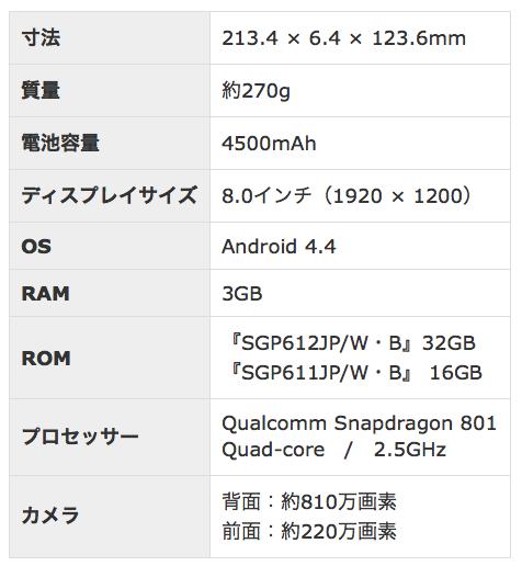 「Xperia z3 tablet compact」スペック表