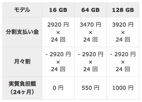 「iPhone 6」新規とmnp料金表
