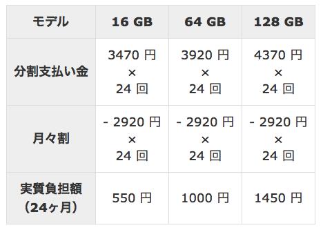 「iPhone 6 Plus」新規とmnp料金表