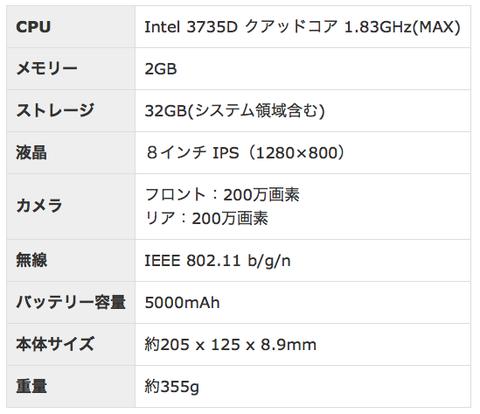 「Voyo WinPad A1 mini」スペック表
